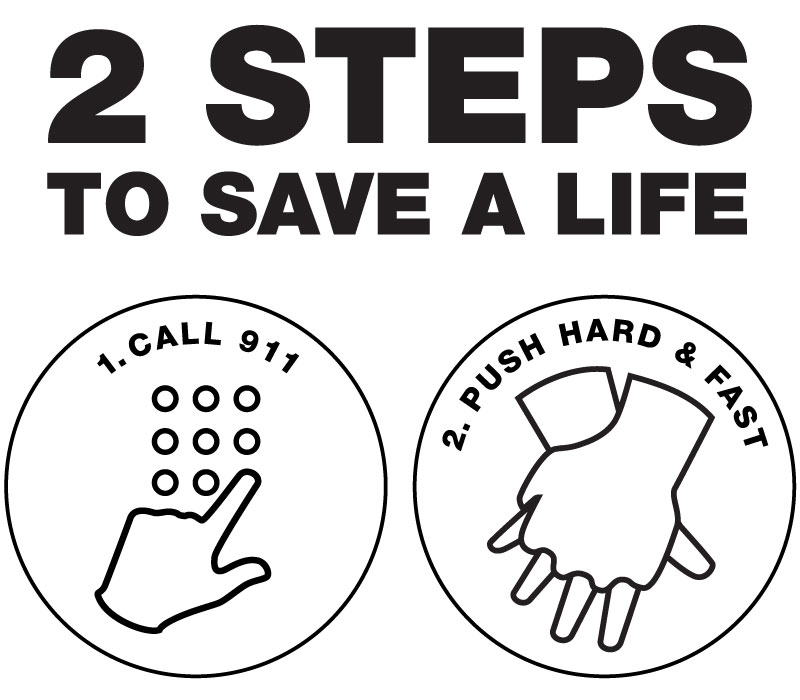 Hands Only CPR | American Heart Association CPR & First Aid