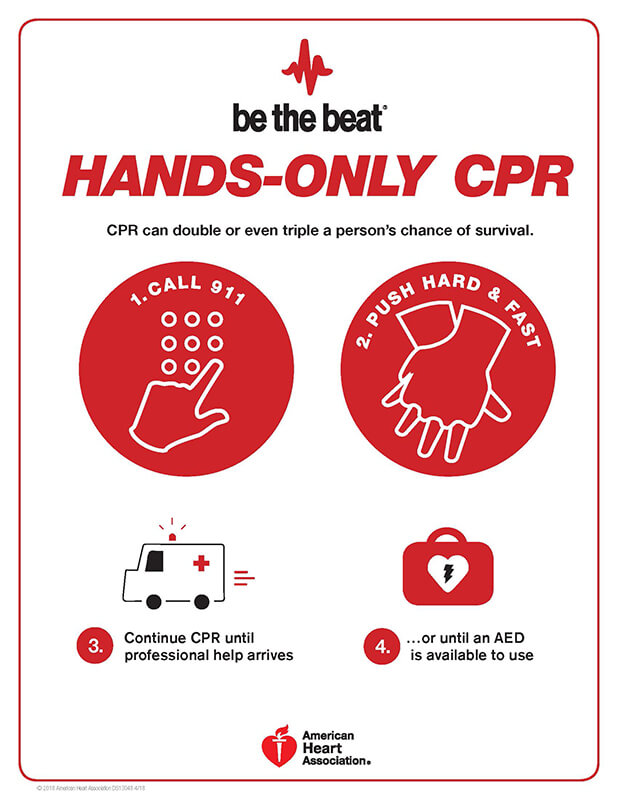 photograph regarding Cpr Posters Free Printable named Be the Combat American Center Affiliation CPR 1st Support